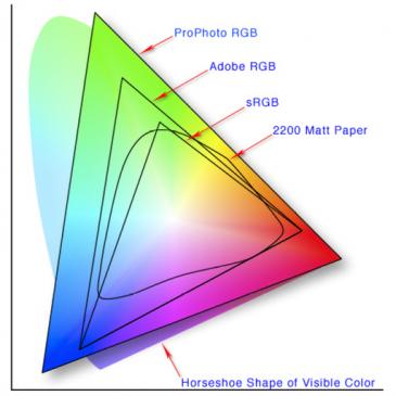 [事業者様向け]AdobeRGBによる納品対応を開始いたします。